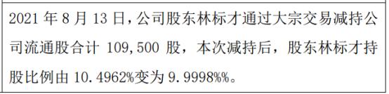 卓硕电子股东林标才减持10.95万股 权益变动后持股比例为10%