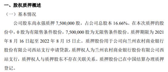 爽口源股东尚永强质押750万股 用于申请贷款