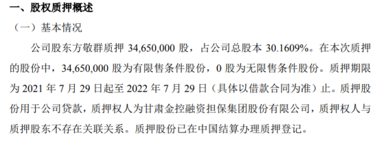 人为峰股东方敬群质押3465万股 用于公司贷款