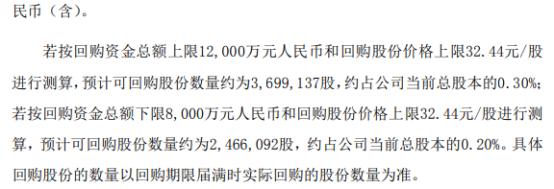 圣农发展将花不超1.2亿元回购公司股份 用于股权激励