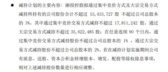 华银电力股东湘投控股拟减持不超5343.37万股公司股份 公司一季度亏损1.02亿