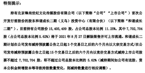 锋尚文化股东和谐成长二期拟减持不超770.27万股公司股份 上半年公司净利5865.72万