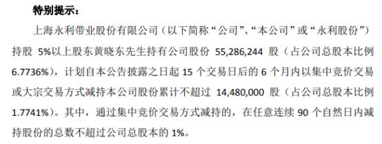 永利股份股东黄晓东拟减持不超1448万股公司股份 一季度公司净利5635.19万