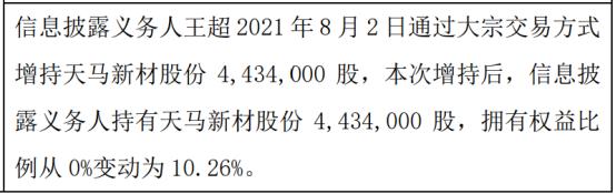 天马新材股东王超增持443.4万股 权益变动后持股比例为10.26%