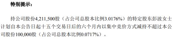 新劲刚股东彭波拟减持不超10万股公司股份 上半年公司净利4371.36万