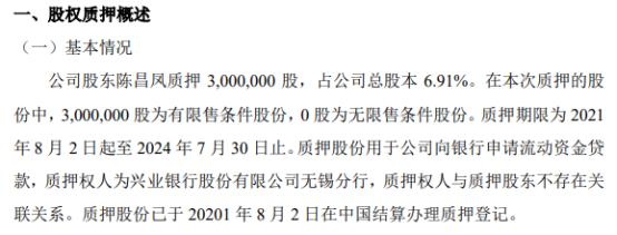 美安医药股东陈昌凤质押300万股 用于公司向银行申请流动资金贷款