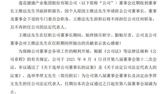 莲花健康董事长王维法辞职 选举李厚文为公司董事长 一季度公司净利1103.38万