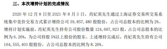ST中珠股东肖妃英增持3985.75万股 一季度公司亏损2476.18万