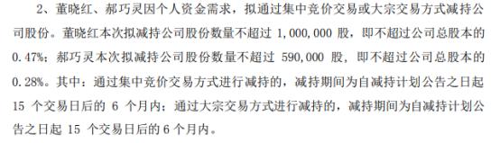 晨化股份2名股东拟合计减持不超159万股公司股份 上半年公司净利8586.81万-1.02亿