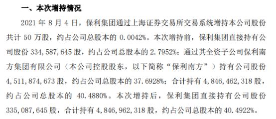 保利地产公司实际控制人保利集团增持50万股 上半年公司净利102.98亿