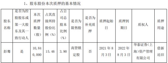 精测电子控股股东彭骞质押1084万股 用于借新还旧