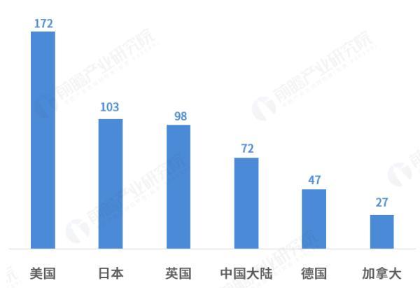 泰晤士2019世界大学排名:清华名列亚洲第一