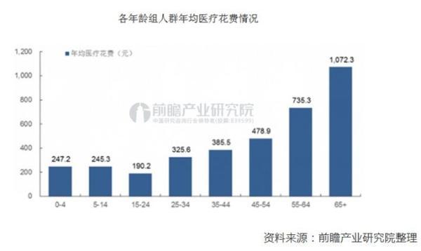 不再是富人独有!666万居民签家庭医生 上海等多地推进签约率突破30%