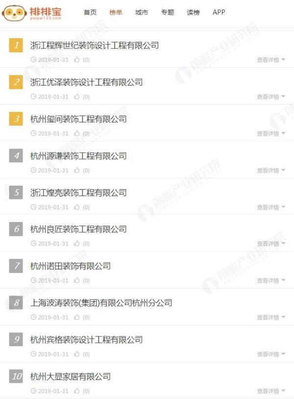 2019修 排行榜_十大修仙小说榜2019排行榜前十名下载 好玩的十大修仙小说