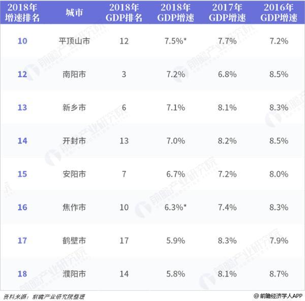 西平县GDP历年变化_驻马店西平县照片