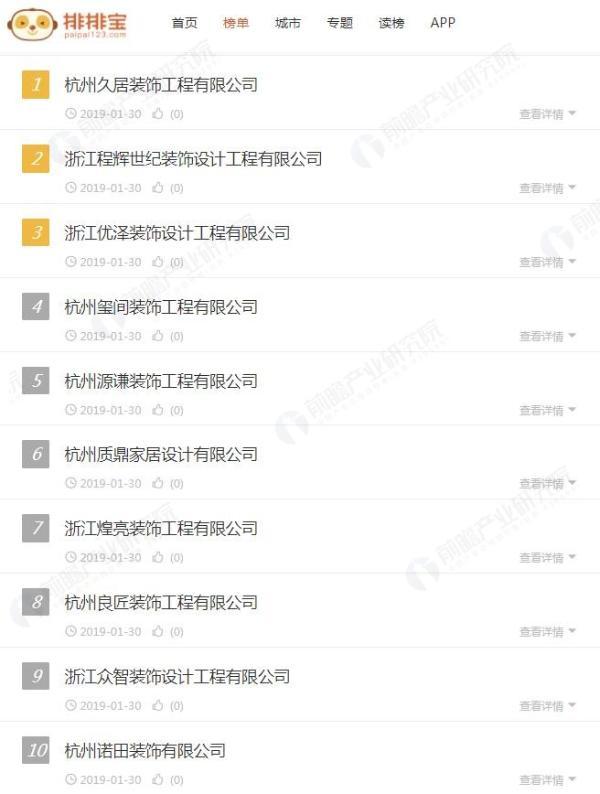 杭州市装修公司TOP10排行榜(包含总榜及细分榜单)