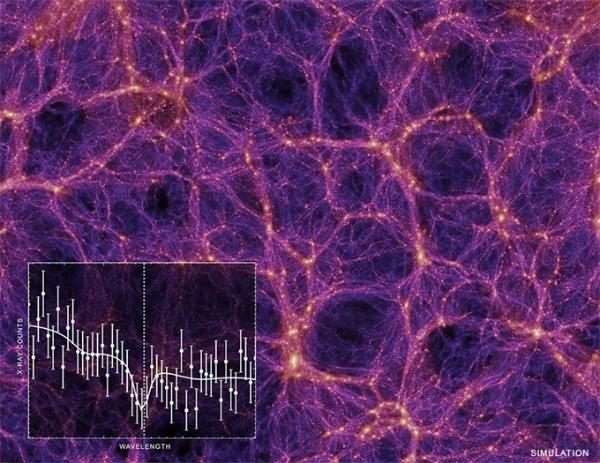 宇宙中约三分之一的物质不知所踪?美最新研究有助于破解这一宇宙奥秘