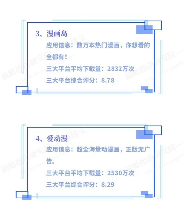 windows7iso系统,娱乐休闲APP排行榜合辑!(Part2~)