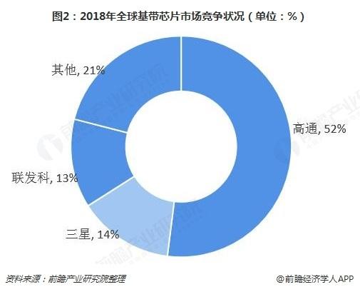 成5G第四大运营商!中国广电正式获5G商用牌照