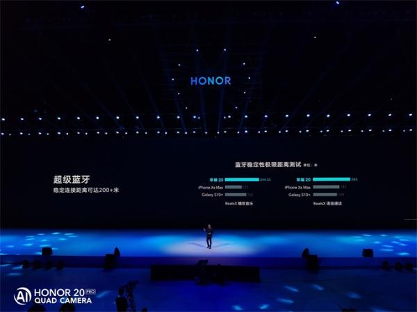 售价仅2699元起 荣耀20系列国内发布 五大自研新技术全球领先