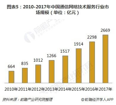 加速拥抱5G!中国移动开启5G首轮集中采购 预计花费共387亿元