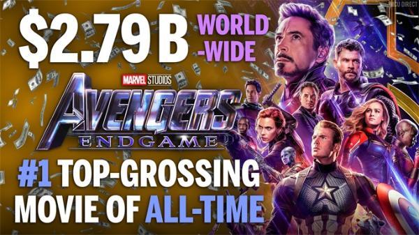 巅峰时刻!复联4创影史冠军 全球票房27.892亿美元超《阿凡达》