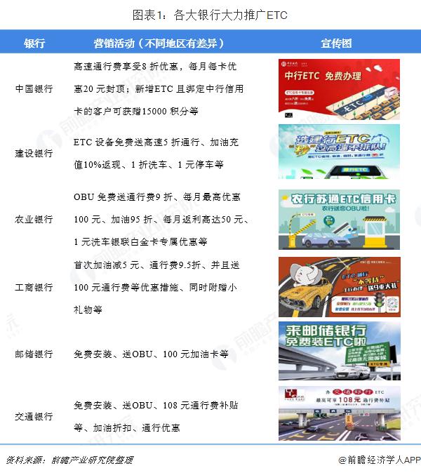 正式上线!中国ETC服务平台即日可免费在线申办 高速不再停车缴费