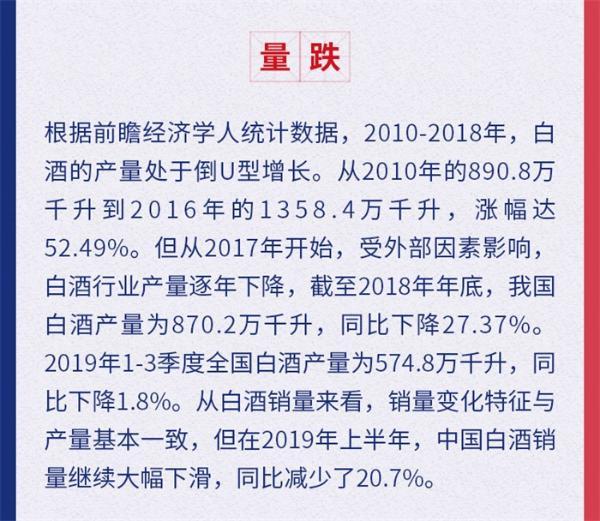前瞻经济学人盘点:2019白酒行业十大关键词