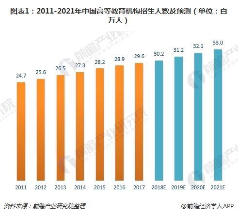 QS2020亚洲大学最新排名:中国165所高校上榜 清北浙复进前十