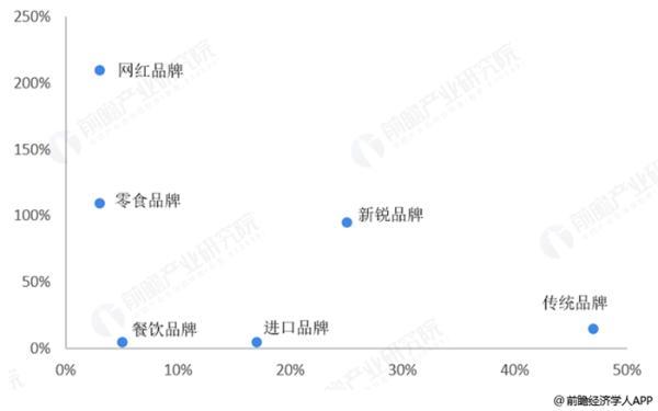 经济学人全球早报:中国有望成全球第一大市场,联通推出三千兆5G套餐,高考倒计时50天