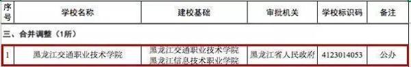 注意了!教育部撤销3所高校 新设立学校56所、同层次更名4所(附完整名单)