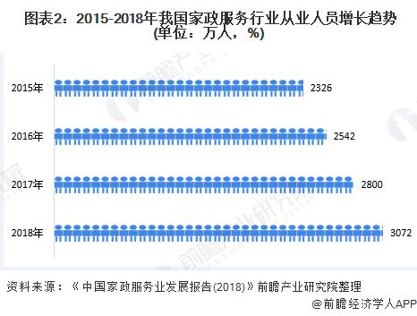 职业无高低贵贱之分!上海将设家政本科专业,预计今年审批通过