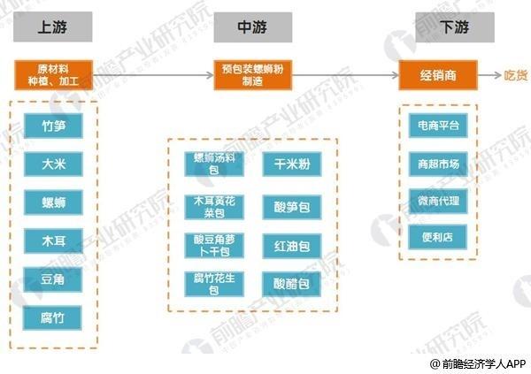 给力!李子柒柳州建螺蛳粉厂,曾与一企业推出的联名款3天卖出500万包