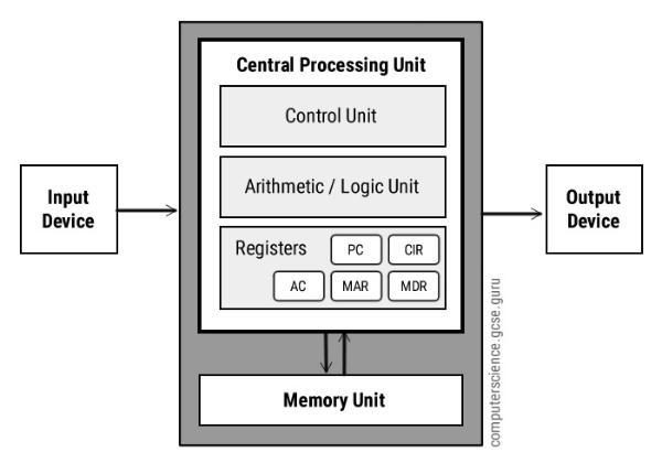 """再造人脑的前奏——浙大成功研制的""""全球最大规模类脑计算机""""是什么?"""