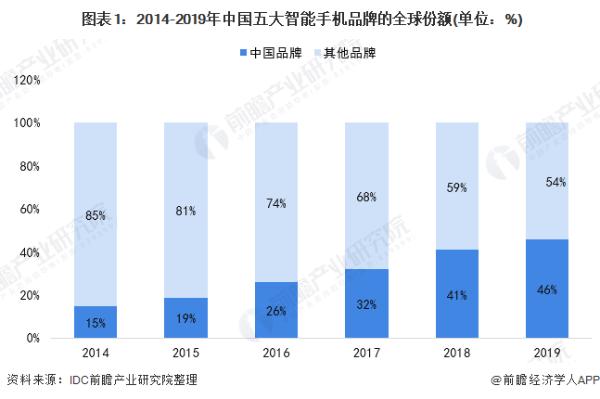 """降价促销量?苹果或推中国版iPhone12 功能""""缩水""""不支持5G"""