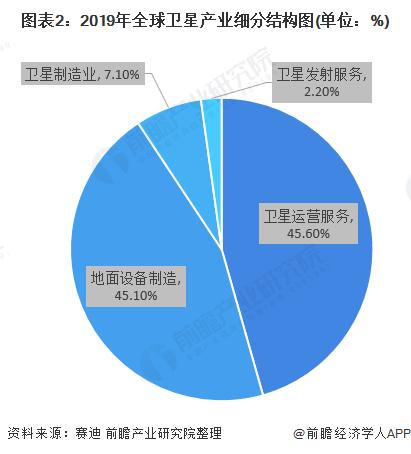 顺利!中国成功发射高分十三号卫星 即将迎来新一轮高密度发射