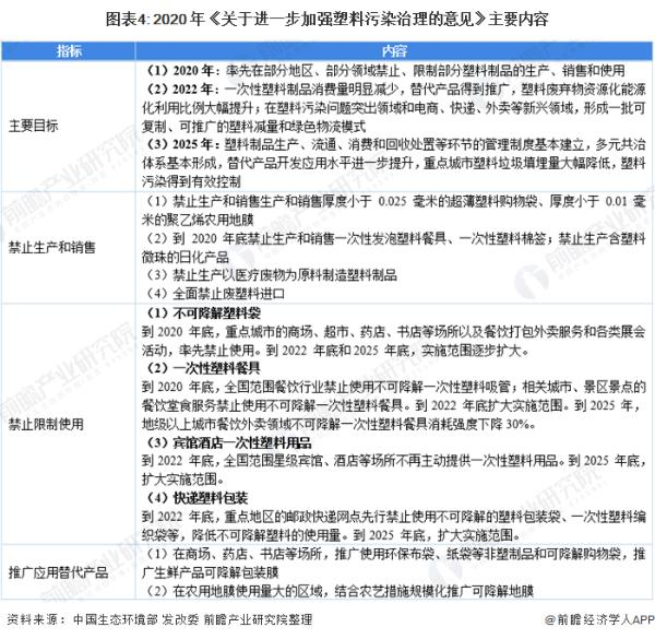 为了环保!深圳麦当劳对一次性餐具收费 你愿意额外支付0.5元吗?