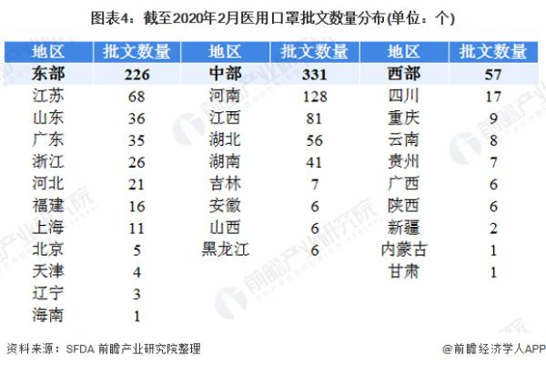 10月23日起!韩国将全面允许医用口罩出口 中国口罩已快速降价