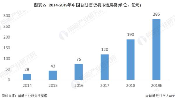 便民!北京地铁设口罩自助售货机 疫情下自助售卖机创新业务大量涌现