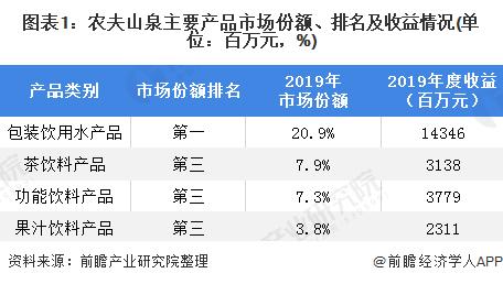 农夫山泉股价大涨!钟睒睒再次成为中国首富 力压二马全球排名第17