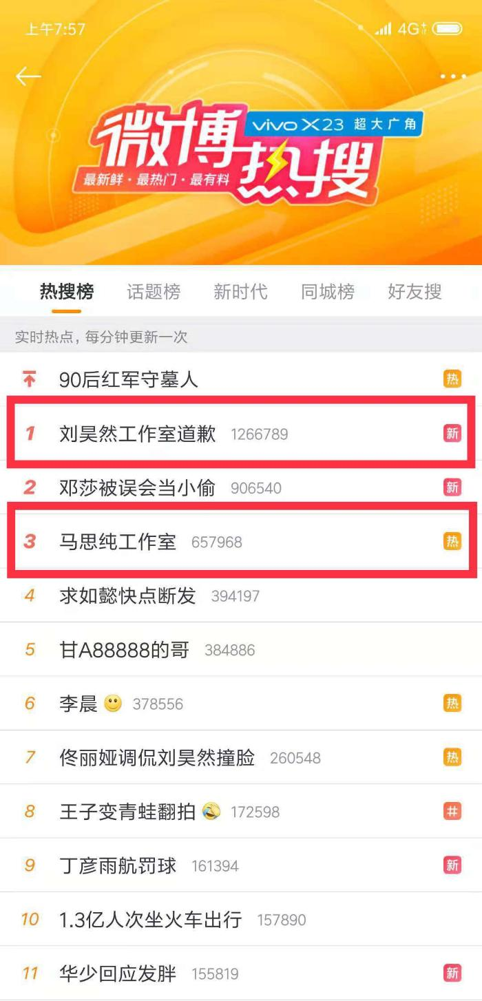 亚博娱乐app-刘昊然工作室道歉:艺报酬甚么都喜好开工作室?红星照耀中国读后感