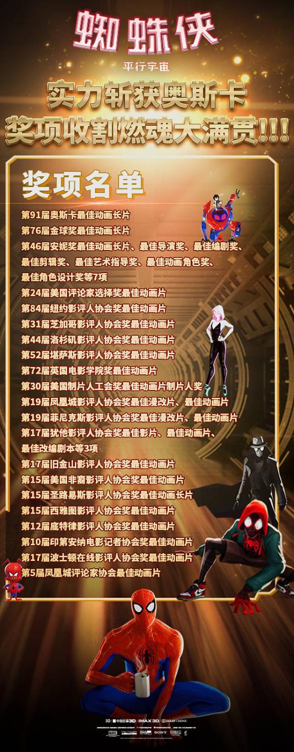 《蜘蛛侠:平行宇宙》闪耀奥斯卡 动画电影新标杆即将重磅上线