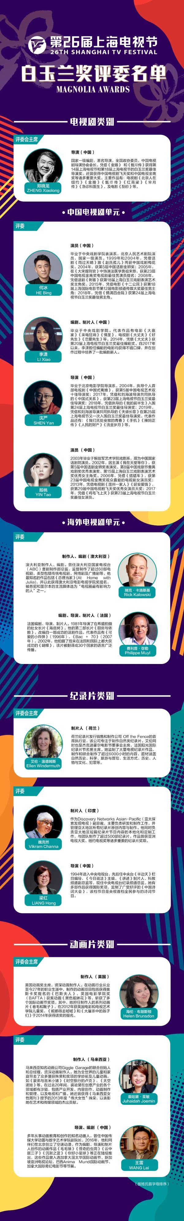 白玉兰奖评委会全名单公布 郑晓龙任电视剧类别评委会主席