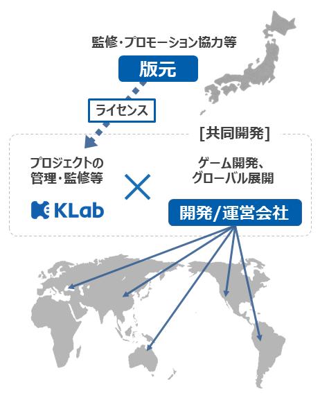 KLab、获得《JOJO的奇妙冒险》中国大陆及港澳台地区手游发行权