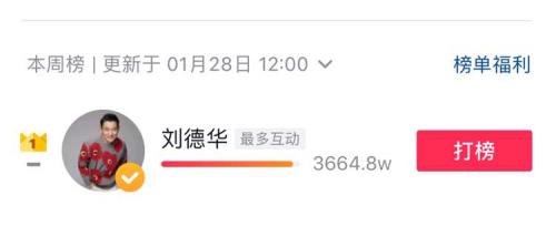 全民追星刘德华!入驻抖音24小时,粉丝量突破2463万