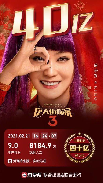 唐探3中国电影史最快破40亿部电影 你好 李焕英票房破40亿 超越唐谭3