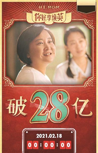 春节档电影总票房超80亿 刷新多项世界纪录!
