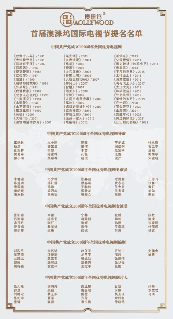 建党百年优秀电视剧演员提名在澳门揭晓,李雪健唐国强张凯丽姚晨等50人入围
