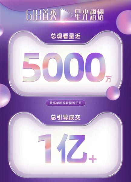 刘一刀再度升级,天猫星选618成功打造多个明星直播IP