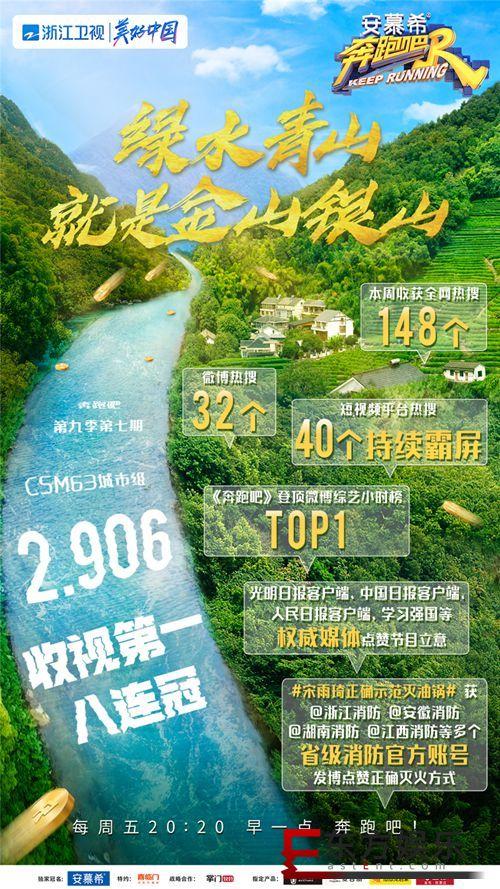 《奔跑吧9》收获收视八连冠,跑男团在绿水青山间感受美丽乡村